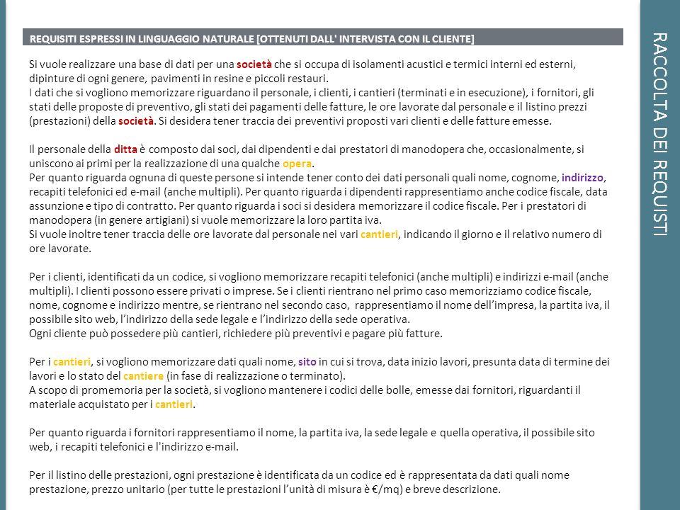 REQUISITI ESPRESSI IN LINGUAGGIO NATURALE [OTTENUTI DALL INTERVISTA CON IL CLIENTE]